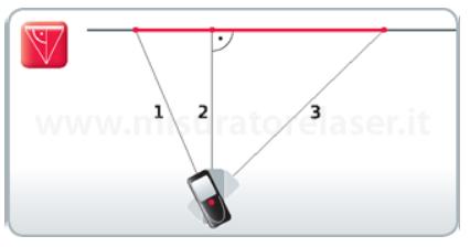 misuratore digitale